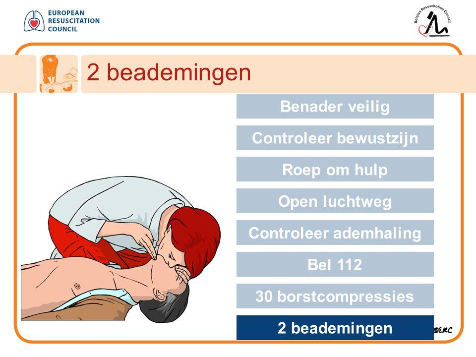 Approach safely 2 beademingen Benader veilig Controleer bewustzijn Roep om hulp Open luchtweg Controleer ademhaling Bel 112 30 borstcompressies 2 bead
