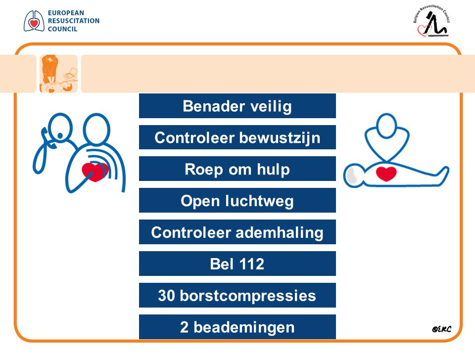 Benader veilig Controleer bewustzijn Roep om hulp Open luchtweg Controleer ademhaling Bel 112 30 borstcompressies 2 beademingen