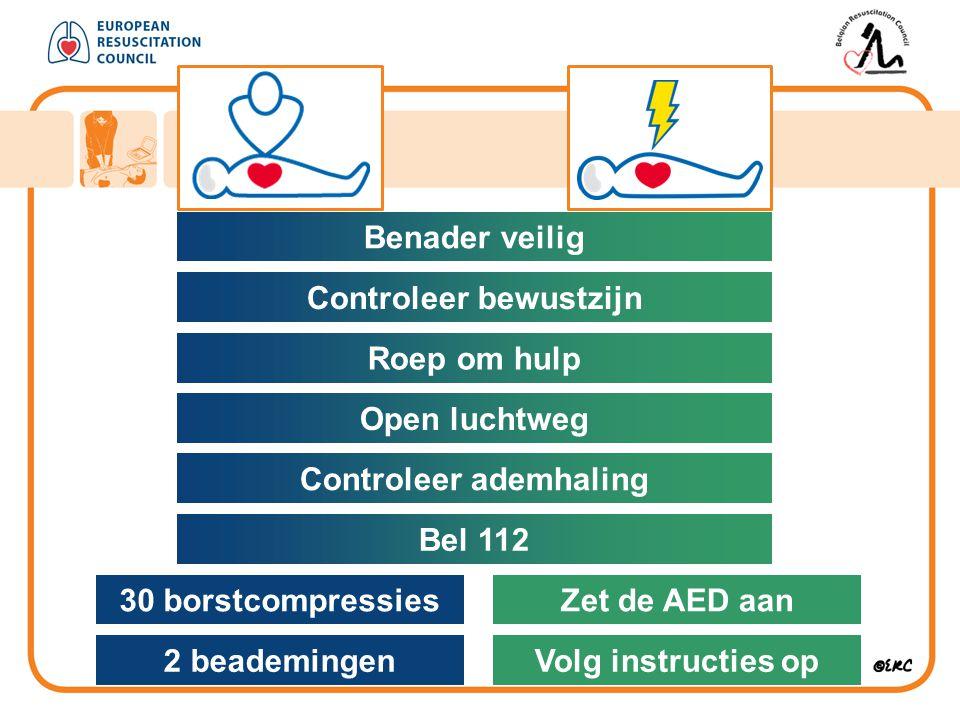 30 borstcompressies 2 beademingen Open luchtweg Zet de AED aan Volg instructies op Benader veilig Controleer bewustzijn Roep om hulp Open luchtweg Con