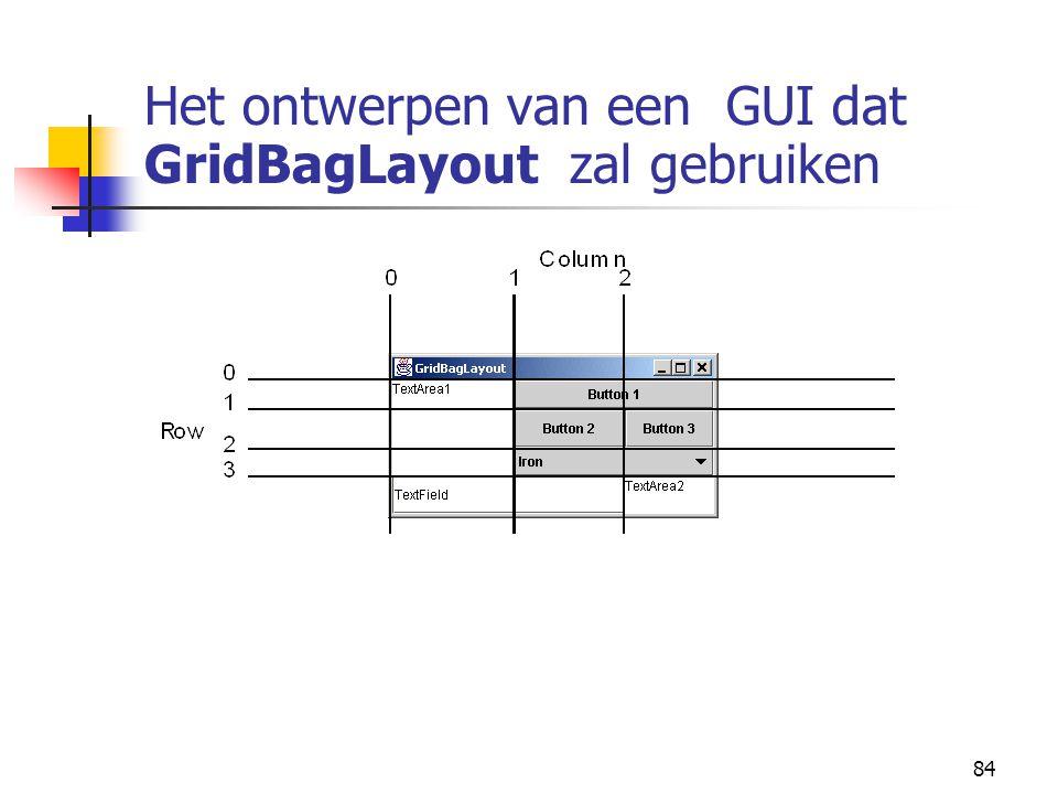 84 Het ontwerpen van een GUI dat GridBagLayout zal gebruiken