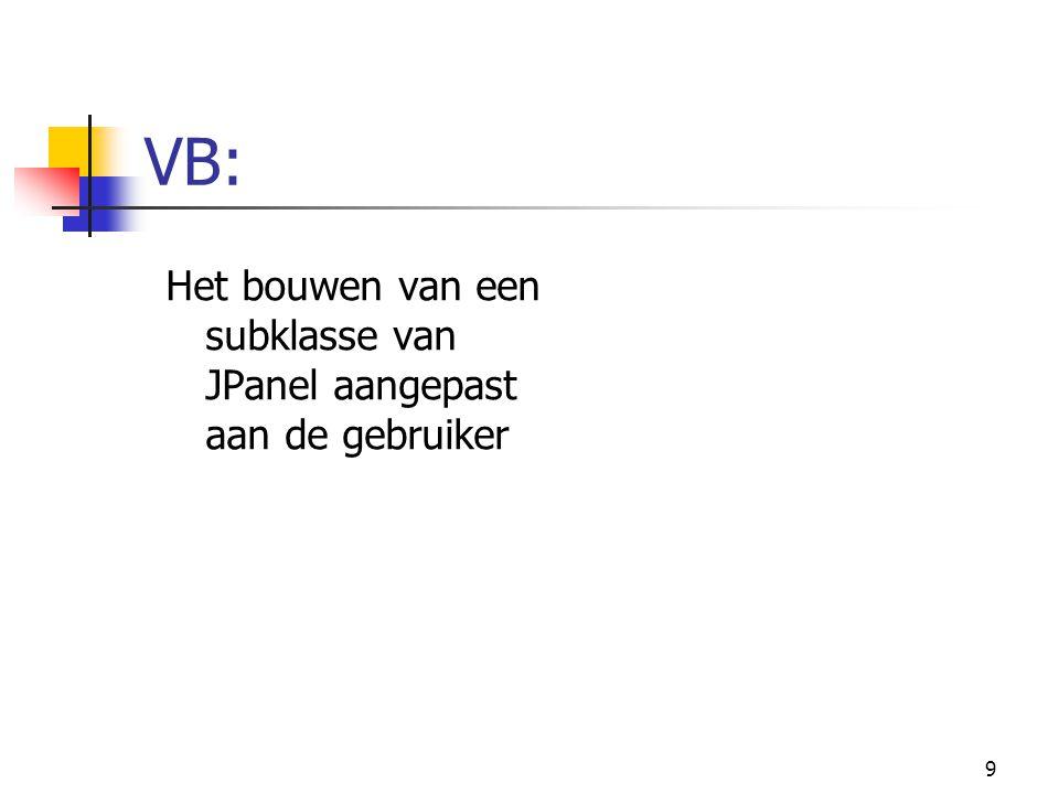 70 VB: JTabbedPane wordt gebruikt om GUI componenten te organiseren