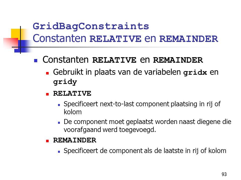 93 GridBagConstraints Constanten RELATIVE en REMAINDER Constanten RELATIVE en REMAINDER Gebruikt in plaats van de variabelen gridx en gridy RELATIVE Specificeert next-to-last component plaatsing in rij of kolom De component moet geplaatst worden naast diegene die voorafgaand werd toegevoegd.