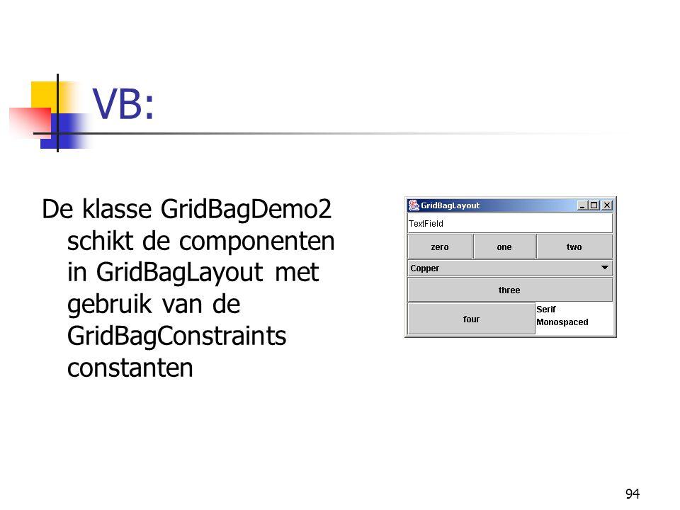 94 VB: De klasse GridBagDemo2 schikt de componenten in GridBagLayout met gebruik van de GridBagConstraints constanten