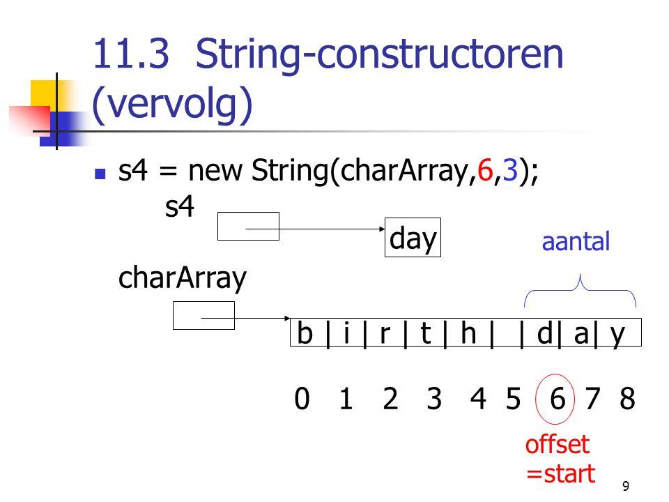 40 1 // Fig.11.9: StringValueOf.java 2 // String valueOf methodes.