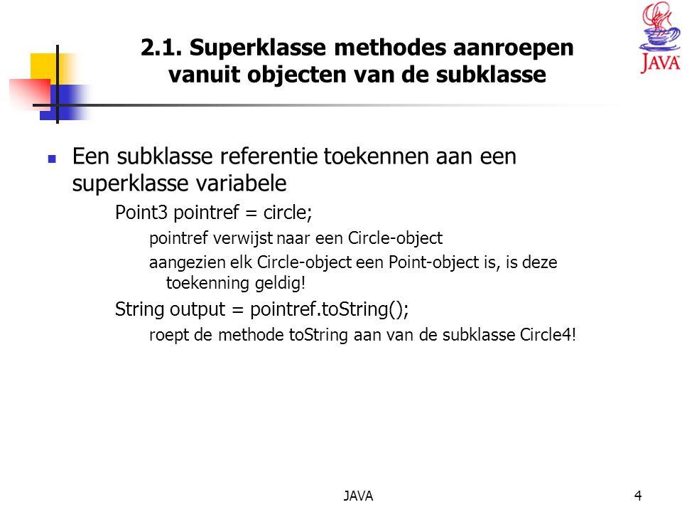 JAVA25 6.final methoden en klassen. final methoden.