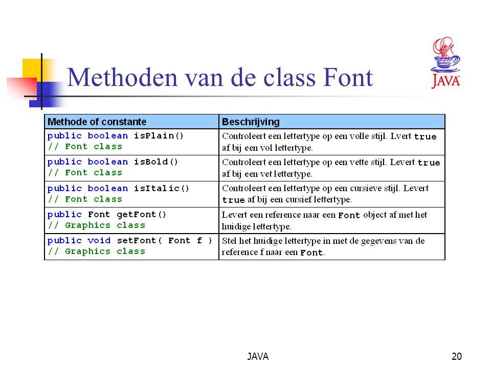 JAVA20 Methoden van de class Font