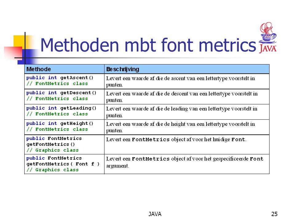 JAVA25 Methoden mbt font metrics