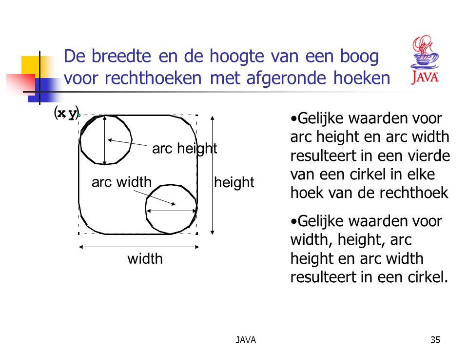 JAVA35 De breedte en de hoogte van een boog voor rechthoeken met afgeronde hoeken arc width width height ( x, y ) arc height Gelijke waarden voor arc height en arc width resulteert in een vierde van een cirkel in elke hoek van de rechthoek Gelijke waarden voor width, height, arc height en arc width resulteert in een cirkel.