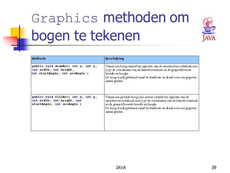 JAVA39 Graphics methoden om bogen te tekenen