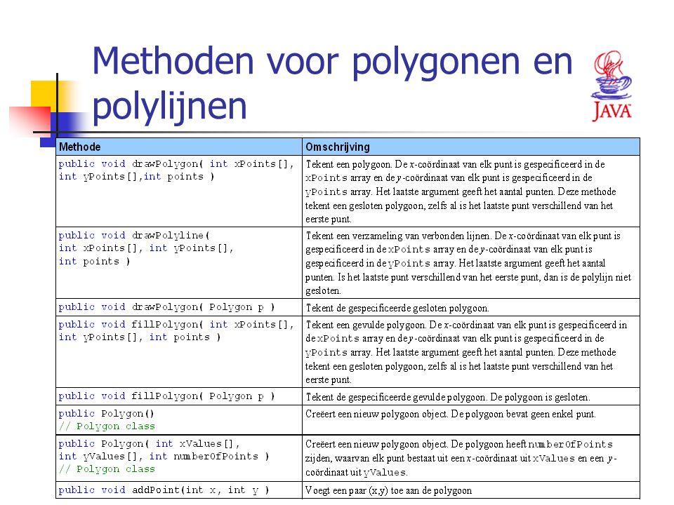JAVA45 Methoden voor polygonen en polylijnen