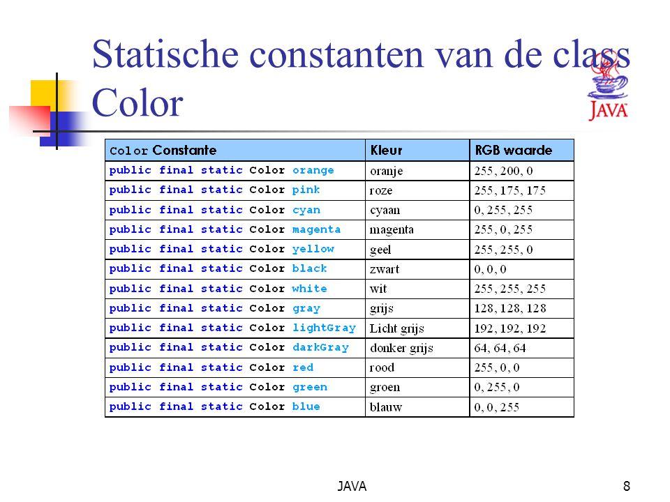 JAVA29 5Lijnen, rechthoeken en ellipsen tekenen class Graphics Voorziet methoden om lijnen, rechthoeken en ellipsen te tekenen Alle methoden hebben argumenten width and height ( positieve gehele getallen)