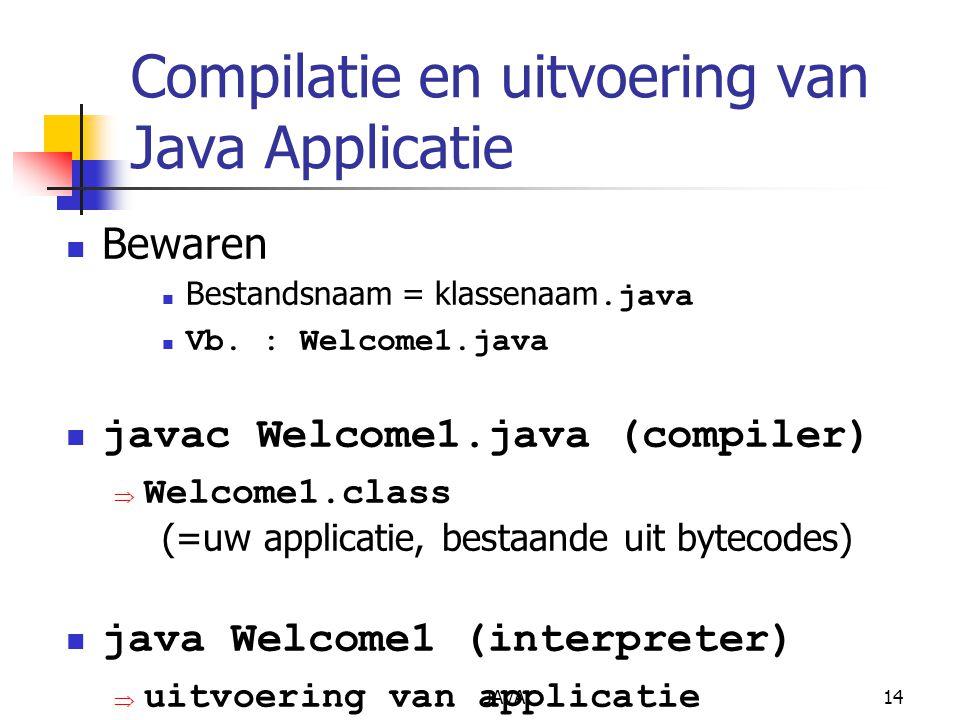 JAVA14 Compilatie en uitvoering van Java Applicatie Bewaren Bestandsnaam = klassenaam.java Vb. : Welcome1.java javac Welcome1.java (compiler)  Welcom
