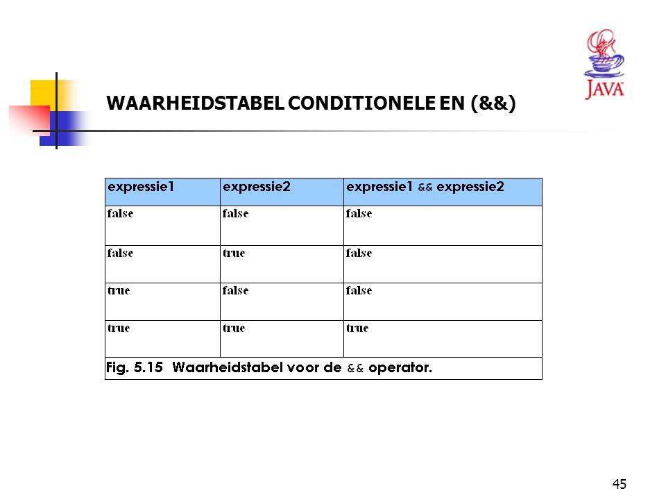 45 WAARHEIDSTABEL CONDITIONELE EN (&&)