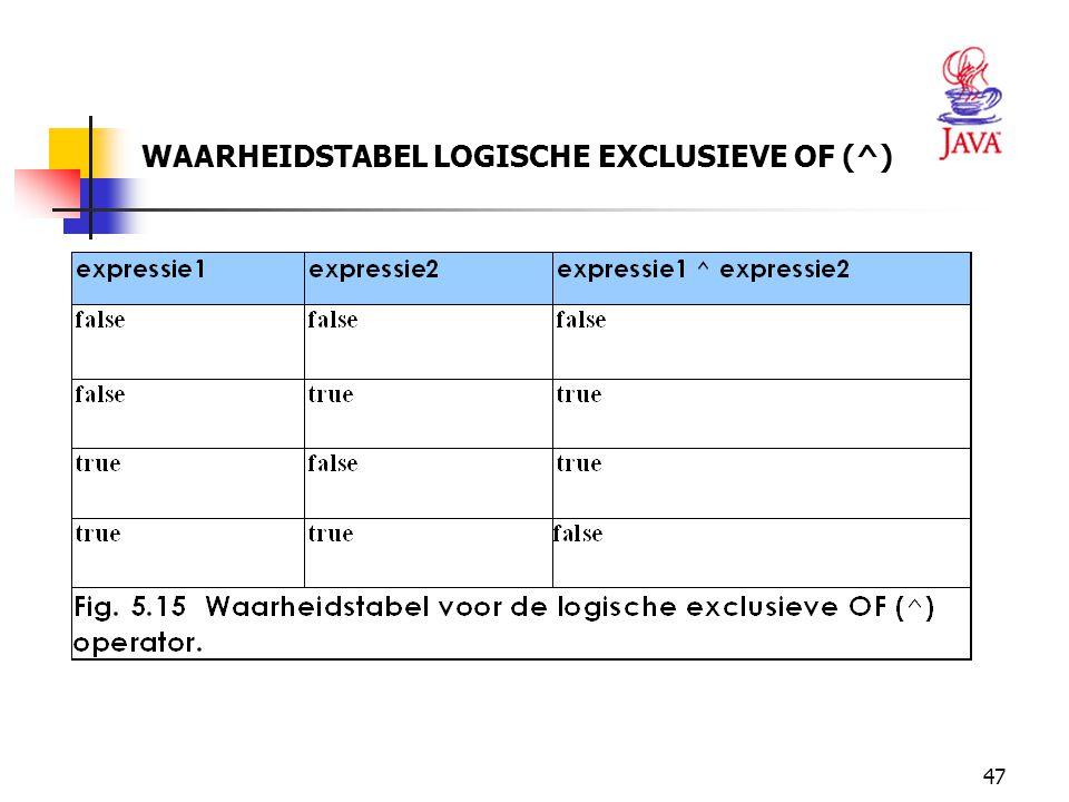 47 WAARHEIDSTABEL LOGISCHE EXCLUSIEVE OF (^)