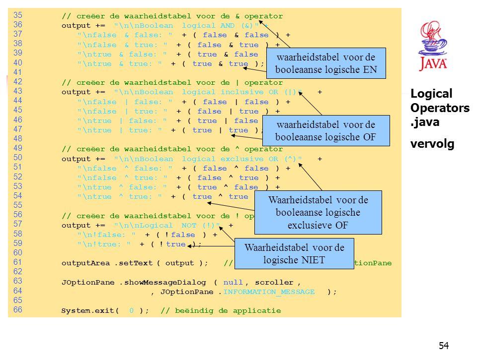 54 Logical Operators.java vervolg Truth Tables ,JOptionPane.INFORMATION_MESSAGE); 65 66 System.exit(0); Waarheidstabel voor de logische NIET // beëindig de applicatie Waarheidstabel voor de booleaanse logische exclusieve OF waarheidstabel voor de booleaanse logische EN waarheidstabel voor de booleaanse logische OF