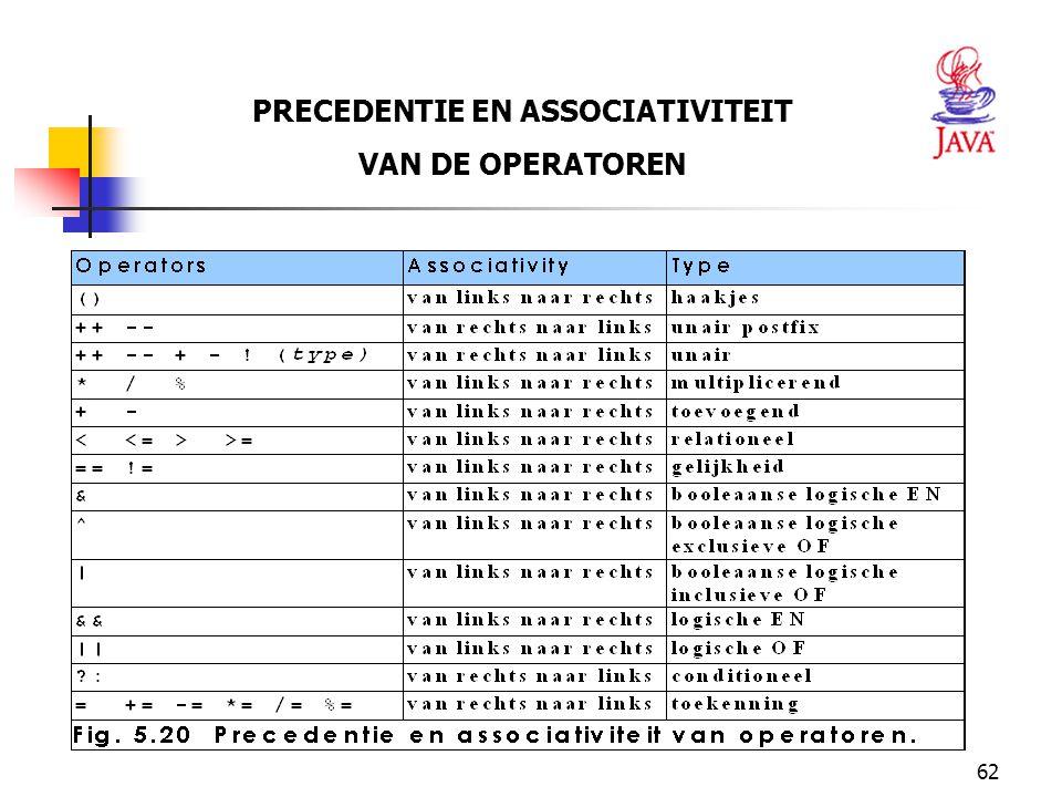 62 PRECEDENTIE EN ASSOCIATIVITEIT VAN DE OPERATOREN