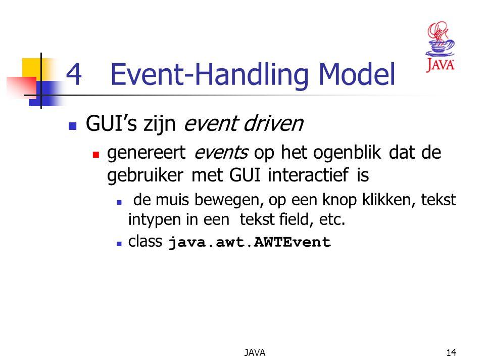 JAVA14 4 Event-Handling Model GUI's zijn event driven genereert events op het ogenblik dat de gebruiker met GUI interactief is de muis bewegen, op een knop klikken, tekst intypen in een tekst field, etc.
