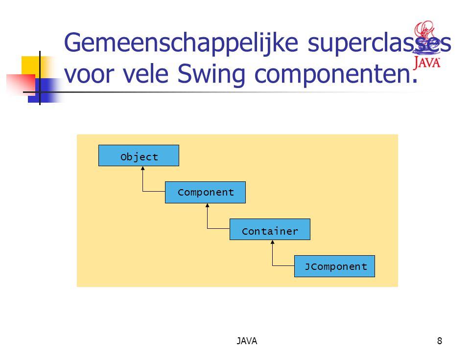 JAVA8 Gemeenschappelijke superclasses voor vele Swing componenten.