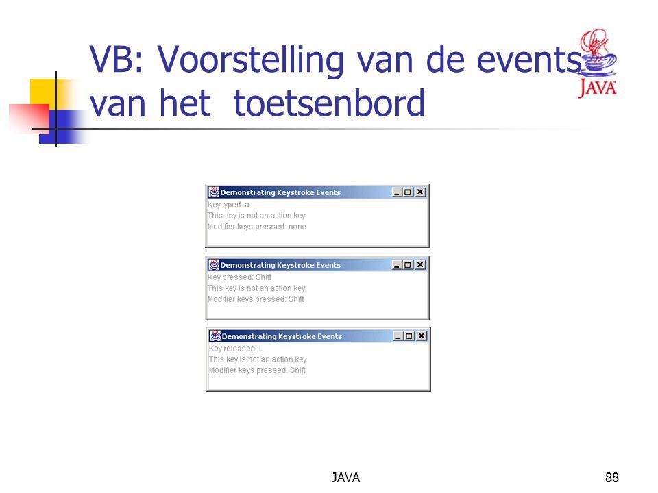 JAVA88 VB: Voorstelling van de events van het toetsenbord