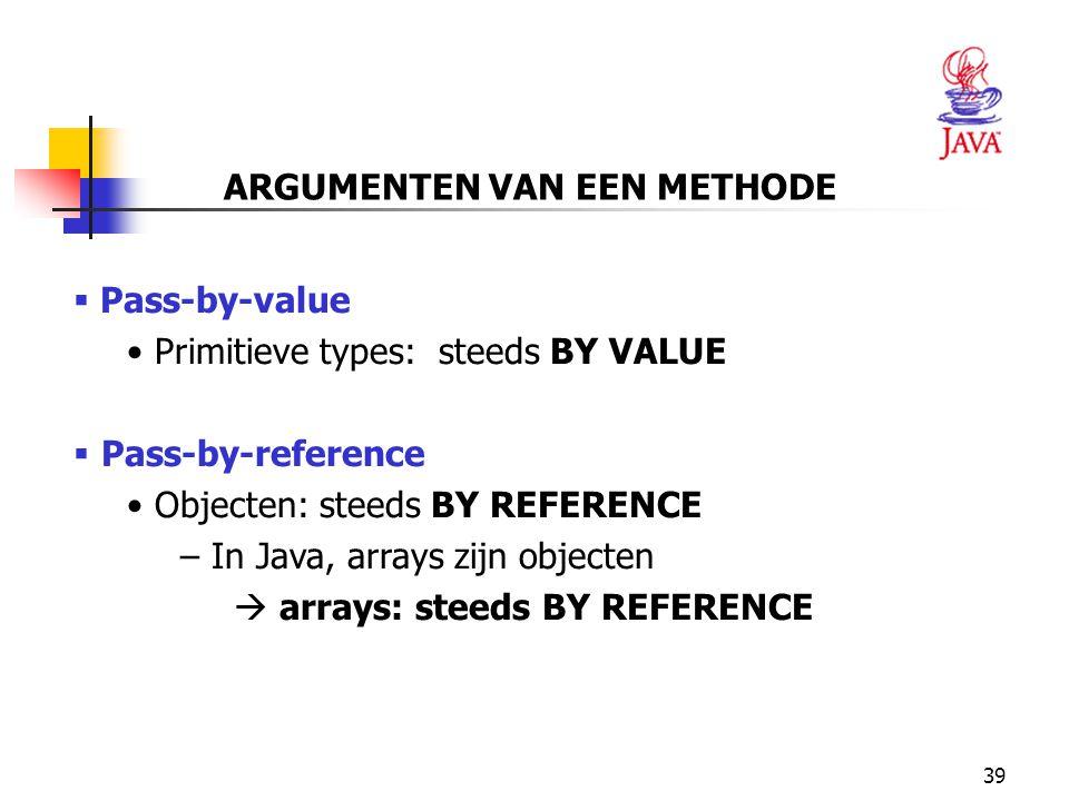 39 ARGUMENTEN VAN EEN METHODE  Pass-by-value Primitieve types: steeds BY VALUE  Pass-by-reference Objecten: steeds BY REFERENCE – In Java, arrays zijn objecten  arrays: steeds BY REFERENCE