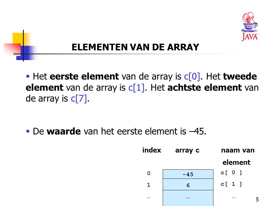 46 35 modifyElement( array[ 3 ] ); 36 37 output += \na[3] after modifyElement: + array[ 3 ]; 38 outputArea.setText( output ); 39 40 } // einde methode init … 55 } // end class PassArray Het object werd gewijzigd: pass-by-reference Het primitieve datatype werd niet gewijzigd: pass-by-value
