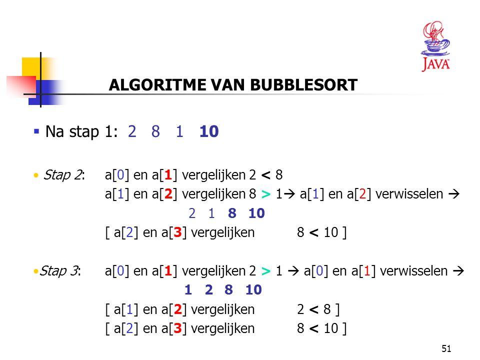 51 ALGORITME VAN BUBBLESORT  Na stap 1: 2 8 1 10 Stap 2: a[0] en a[1] vergelijken2 < 8 a[1] en a[2] vergelijken8 > 1  a[1] en a[2] verwisselen  2 1 8 10 [ a[2] en a[3] vergelijken8 < 10 ] Stap 3: a[0] en a[1] vergelijken2 > 1  a[0] en a[1] verwisselen  1 2 8 10 [ a[1] en a[2] vergelijken2 < 8 ] [ a[2] en a[3] vergelijken8 < 10 ]