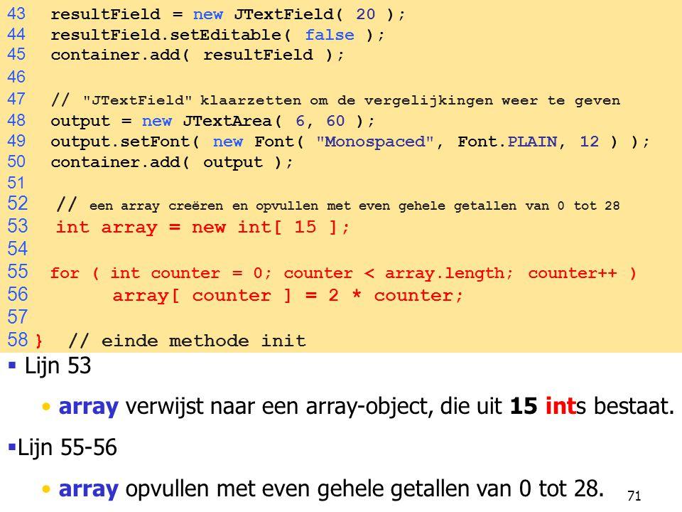 71 43 resultField = new JTextField( 20 ); 44 resultField.setEditable( false ); 45 container.add( resultField ); 46 47 // JTextField klaarzetten om de vergelijkingen weer te geven 48 output = new JTextArea( 6, 60 ); 49 output.setFont( new Font( Monospaced , Font.PLAIN, 12 ) ); 50 container.add( output ); 51 52 // een array creëren en opvullen met even gehele getallen van 0 tot 28 53 int array = new int[ 15 ]; 54 55 for ( int counter = 0; counter < array.length; counter++ ) 56 array[ counter ] = 2 * counter; 57 58 } // einde methode init  Lijn 53 array verwijst naar een array-object, die uit 15 ints bestaat.