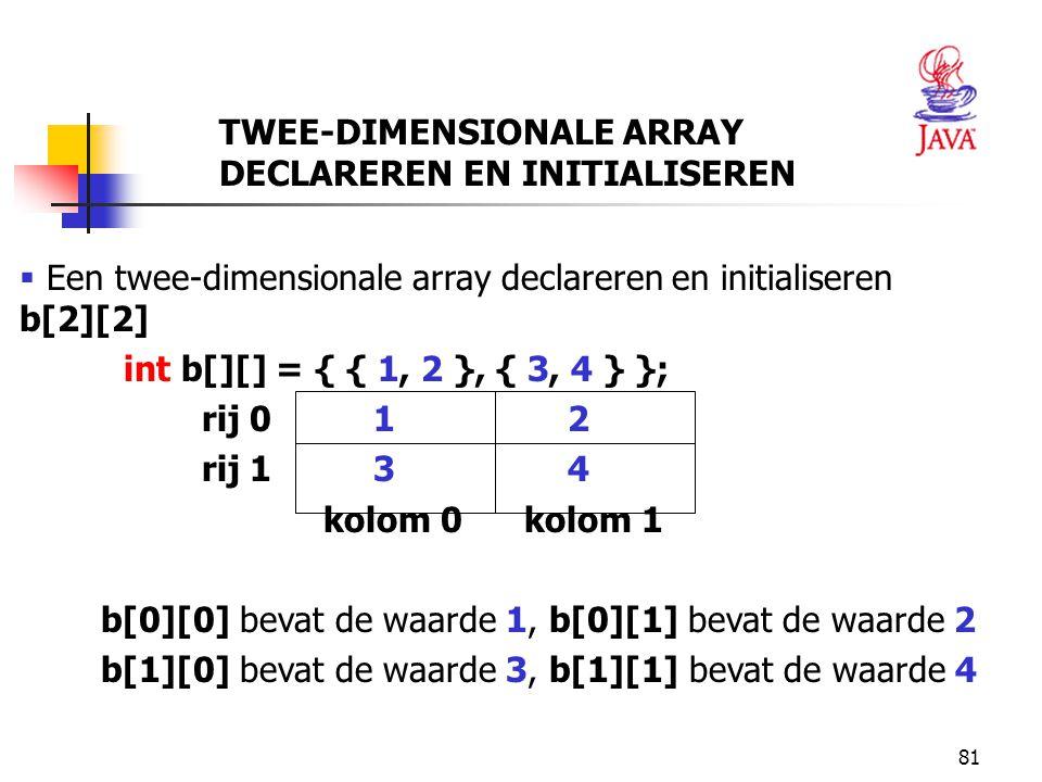 81 TWEE-DIMENSIONALE ARRAY DECLAREREN EN INITIALISEREN  Een twee-dimensionale array declareren en initialiseren b[2][2] int b[][] = { { 1, 2 }, { 3, 4 } }; rij 0 1 2 rij 1 3 4 kolom 0 kolom 1 b[0][0] bevat de waarde 1, b[0][1] bevat de waarde 2 b[1][0] bevat de waarde 3, b[1][1] bevat de waarde 4
