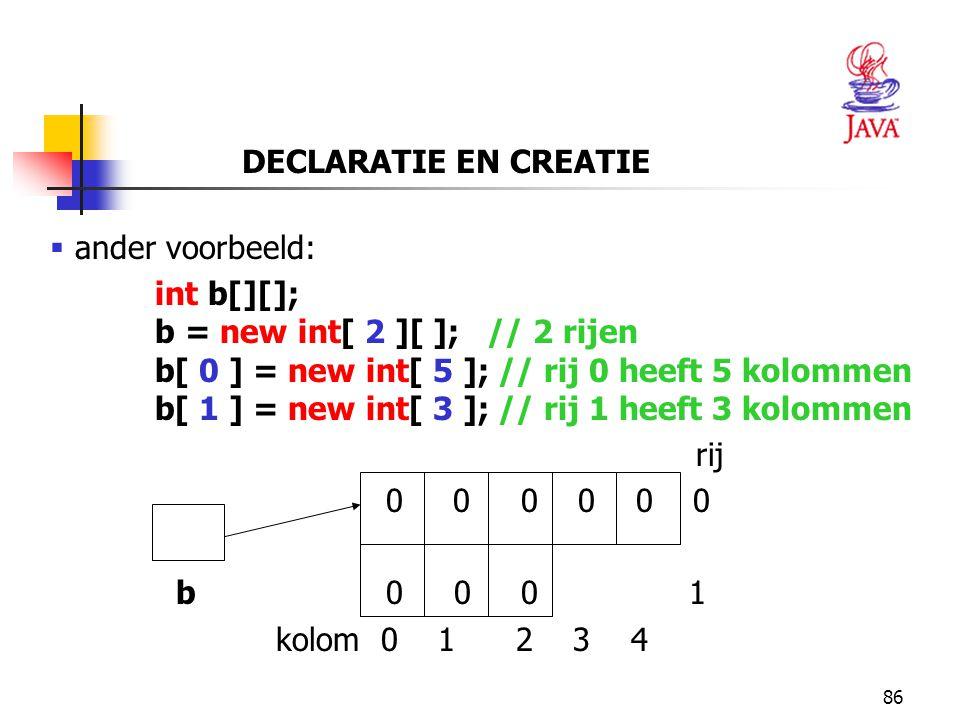 86  ander voorbeeld: int b[][]; b = new int[ 2 ][ ]; // 2 rijen b[ 0 ] = new int[ 5 ]; // rij 0 heeft 5 kolommen b[ 1 ] = new int[ 3 ]; // rij 1 heeft 3 kolommen rij 0 0 0 0 0 0 b 0 0 0 1 kolom 0 1 2 3 4 DECLARATIE EN CREATIE