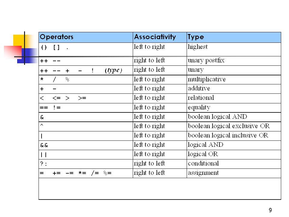 30  Lijn 9  frequency verwijst naar een array-object, bestaande uit 7 elementen, die allemaal op nul geïnitialiseerd zijn.