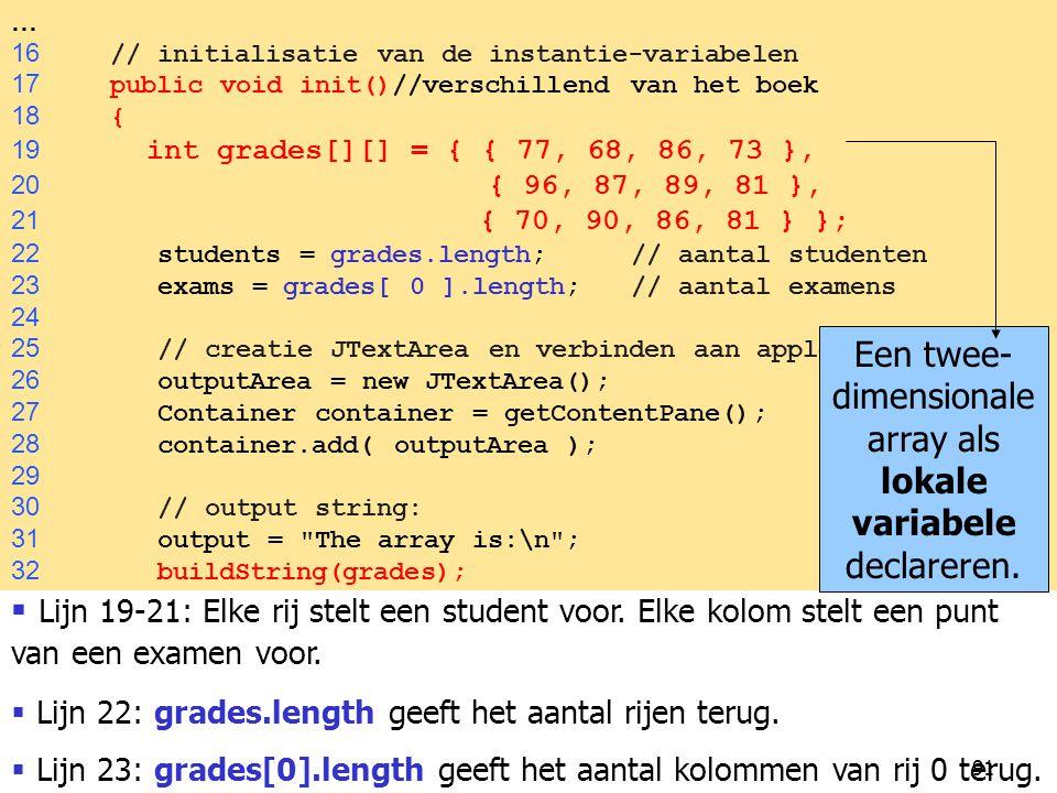 91 … 16 // initialisatie van de instantie-variabelen 17 public void init()//verschillend van het boek 18 { 19 int grades[][] = { { 77, 68, 86, 73 }, 20 { 96, 87, 89, 81 }, 21 { 70, 90, 86, 81 } }; 22 students = grades.length; // aantal studenten 23 exams = grades[ 0 ].length; // aantal examens 24 25 // creatie JTextArea en verbinden aan applet 26 outputArea = new JTextArea(); 27 Container container = getContentPane(); 28 container.add( outputArea ); 29 30 // output string: 31 output = The array is:\n ; 32 buildString(grades);  Lijn 19-21: Elke rij stelt een student voor.