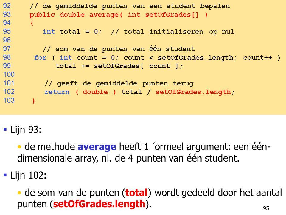 95 92 // de gemiddelde punten van een student bepalen 93 public double average( int setOfGrades[] ) 94 { 95 int total = 0; // total initialiseren op nul 96 97 // som van de punten van éé n student 98 for ( int count = 0; count < setOfGrades.length; count++ ) 99 total += setOfGrades[ count ]; 100 101 // geeft de gemiddelde punten terug 102 return ( double ) total / setOfGrades.length; 103 }  Lijn 93: de methode average heeft 1 formeel argument: een één- dimensionale array, nl.