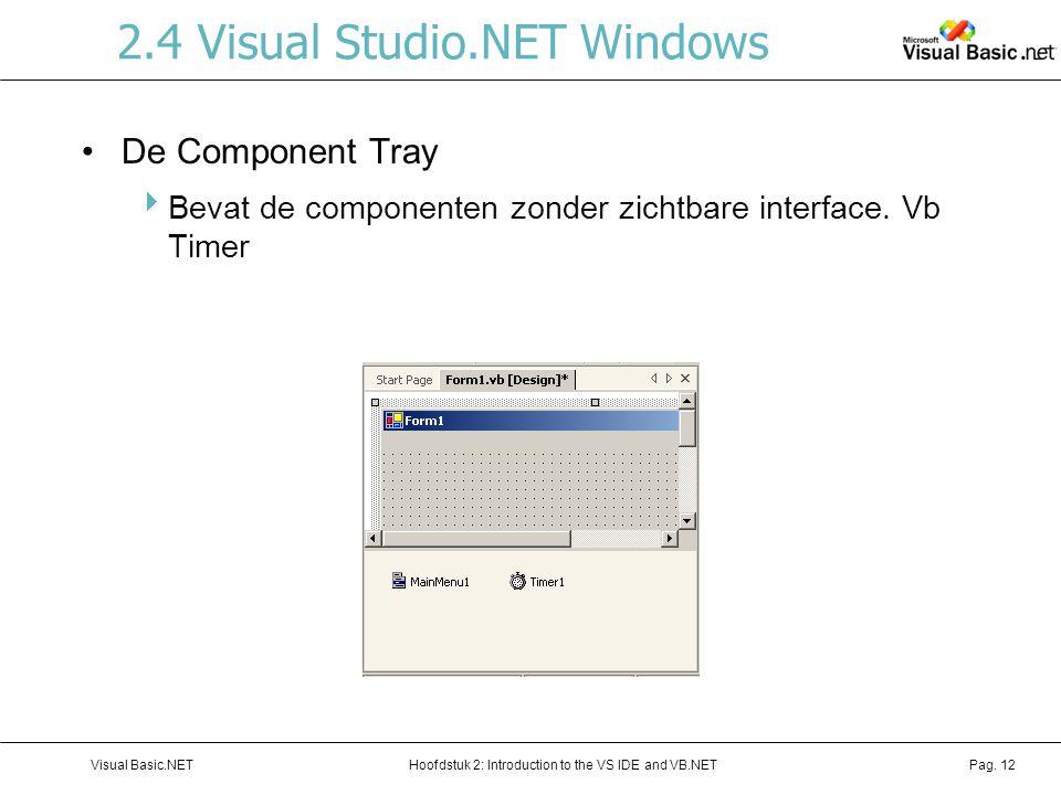 Hoofdstuk 2: Introduction to the VS IDE and VB.NETVisual Basic.NETPag. 12 2.4 Visual Studio.NET Windows De Component Tray  Bevat de componenten zonde