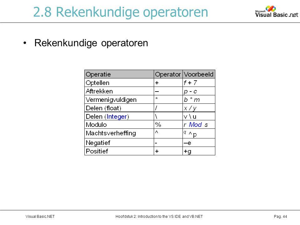 Hoofdstuk 2: Introduction to the VS IDE and VB.NETVisual Basic.NETPag. 44 2.8 Rekenkundige operatoren Rekenkundige operatoren