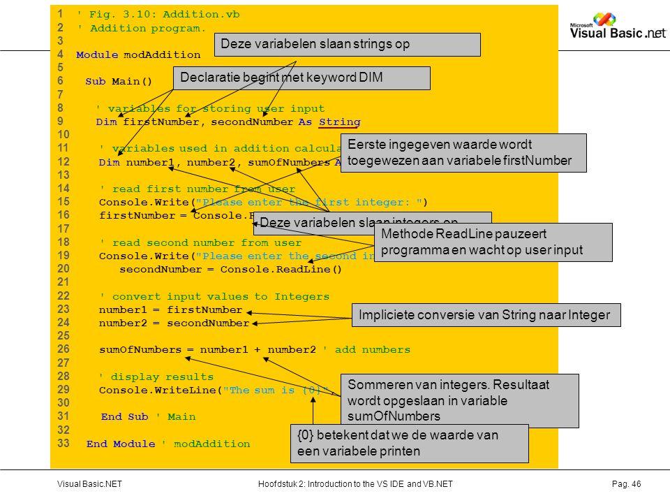 Hoofdstuk 2: Introduction to the VS IDE and VB.NETVisual Basic.NETPag. 46 1 ' Fig. 3.10: Addition.vb 2 ' Addition program. 3 4 Module modAddition 5 6