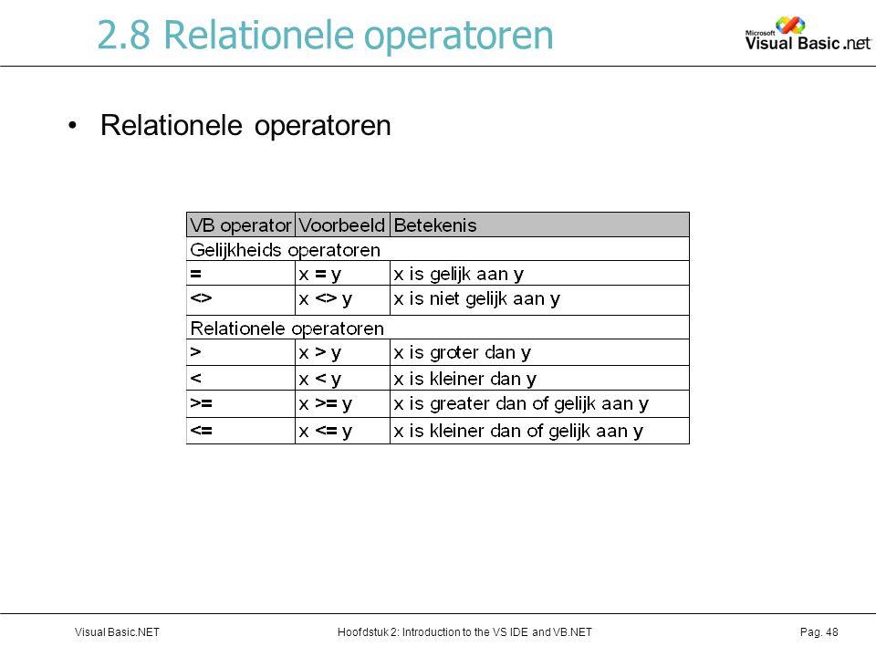 Hoofdstuk 2: Introduction to the VS IDE and VB.NETVisual Basic.NETPag. 48 2.8 Relationele operatoren Relationele operatoren