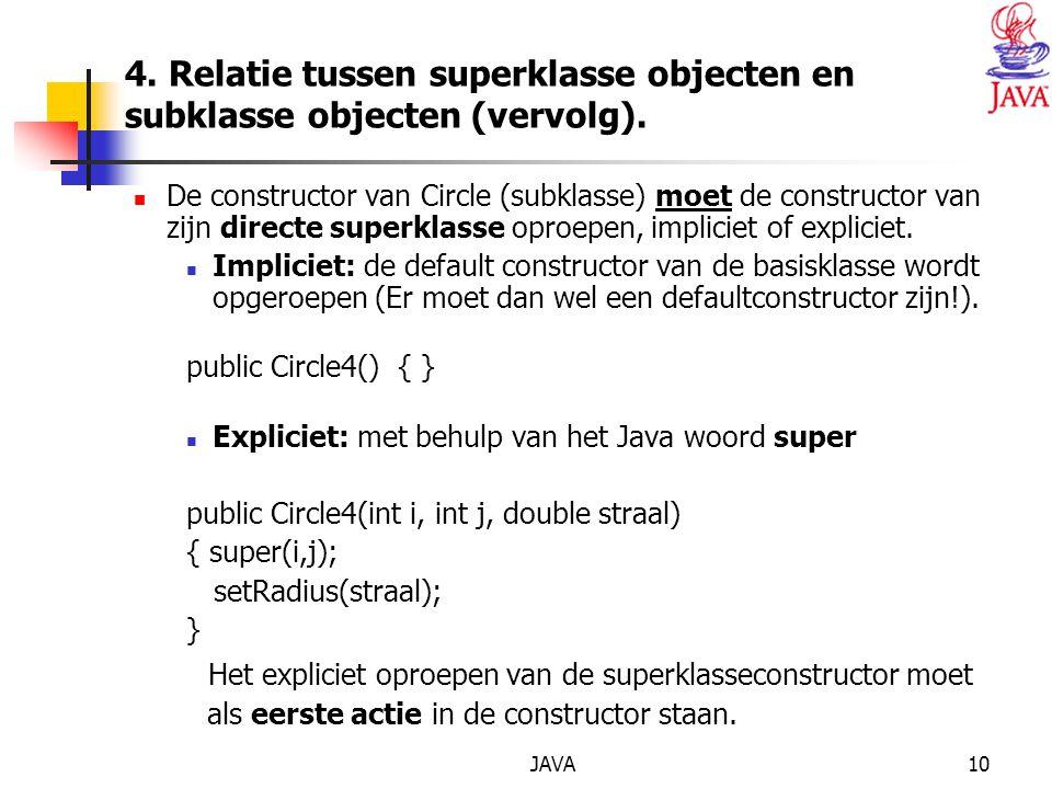 JAVA10 4. Relatie tussen superklasse objecten en subklasse objecten (vervolg).
