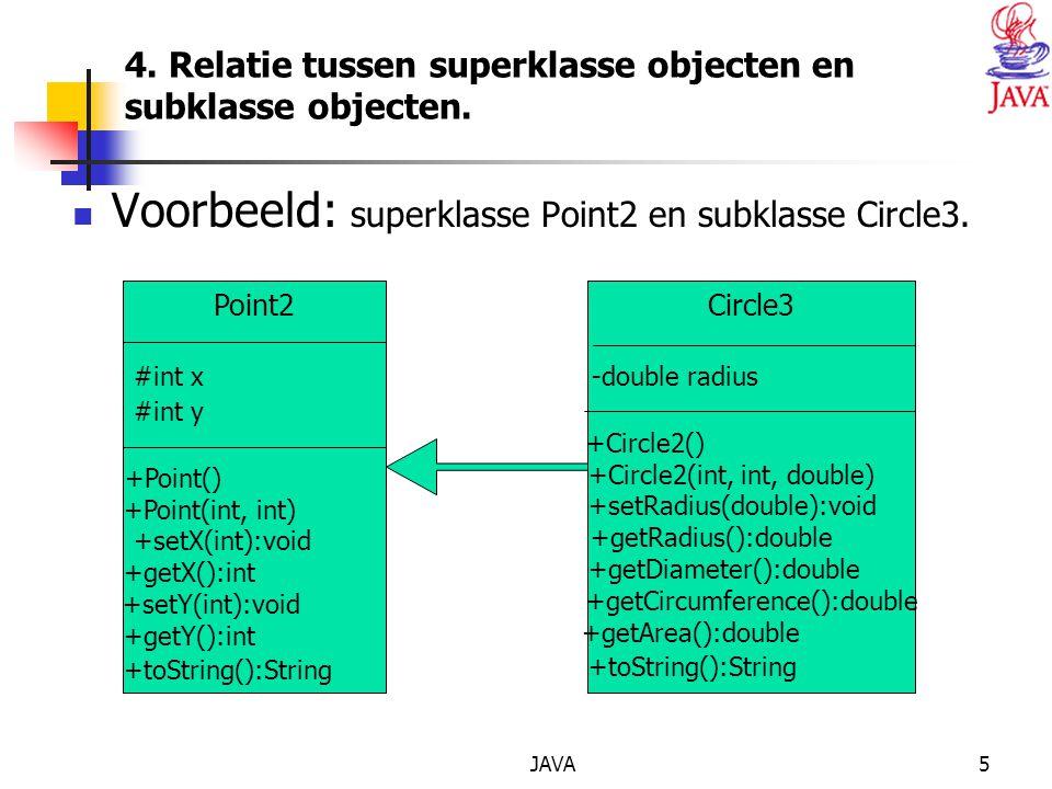 JAVA5 4. Relatie tussen superklasse objecten en subklasse objecten.