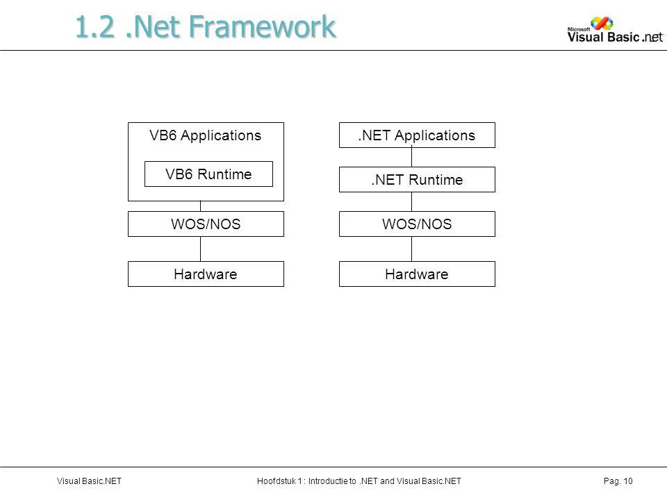 Hoofdstuk 1 : Introductie to.NET and Visual Basic.NETVisual Basic.NETPag. 10 1.2.Net Framework.NET Applications.NET Runtime WOS/NOS Hardware VB6 Appli