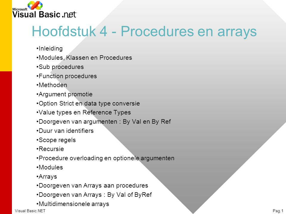 Visual Basic.NETPag.1 Hoofdstuk 4 - Procedures en arrays Inleiding Modules, Klassen en Procedures Sub procedures Function procedures Methoden Argument