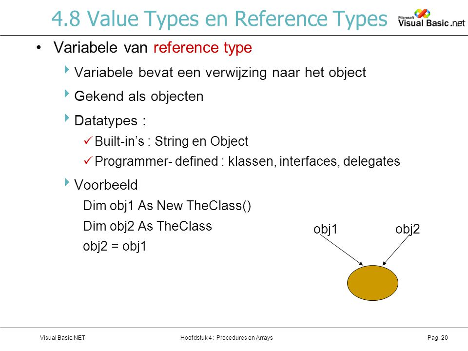 Hoofdstuk 4 : Procedures en ArraysVisual Basic.NETPag. 20 4.8 Value Types en Reference Types Variabele van reference type  Variabele bevat een verwij