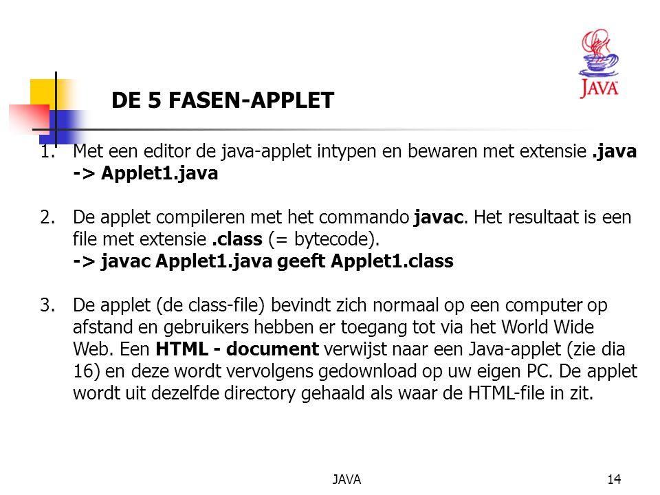 JAVA14 DE 5 FASEN-APPLET 1.Met een editor de java-applet intypen en bewaren met extensie.java -> Applet1.java 2.De applet compileren met het commando javac.