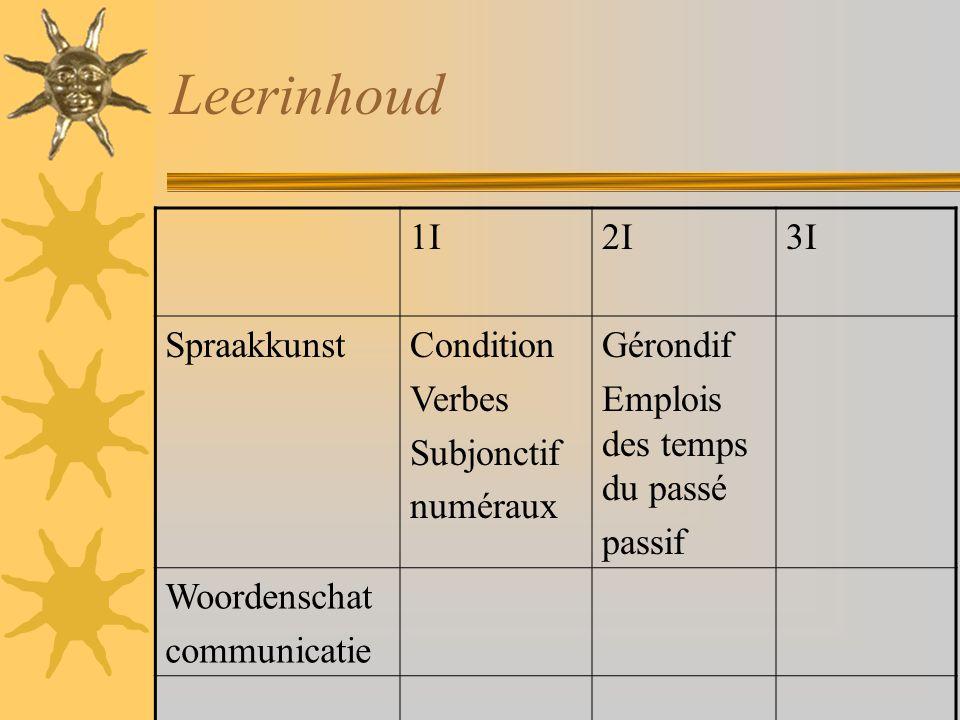 Leerinhoud 1I2I3I SpraakkunstCondition Verbes Subjonctif numéraux Gérondif Emplois des temps du passé passif Woordenschat communicatie