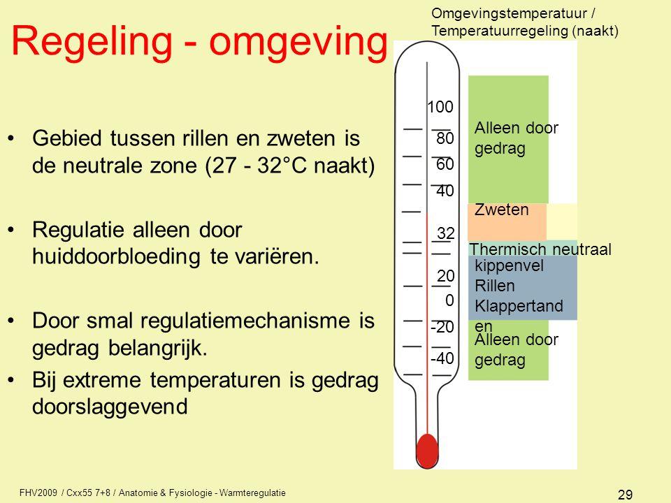 FHV2009 / Cxx55 7+8 / Anatomie & Fysiologie - Warmteregulatie 29 Regeling - omgeving Gebied tussen rillen en zweten is de neutrale zone (27 - 32°C naakt) Regulatie alleen door huiddoorbloeding te variëren.