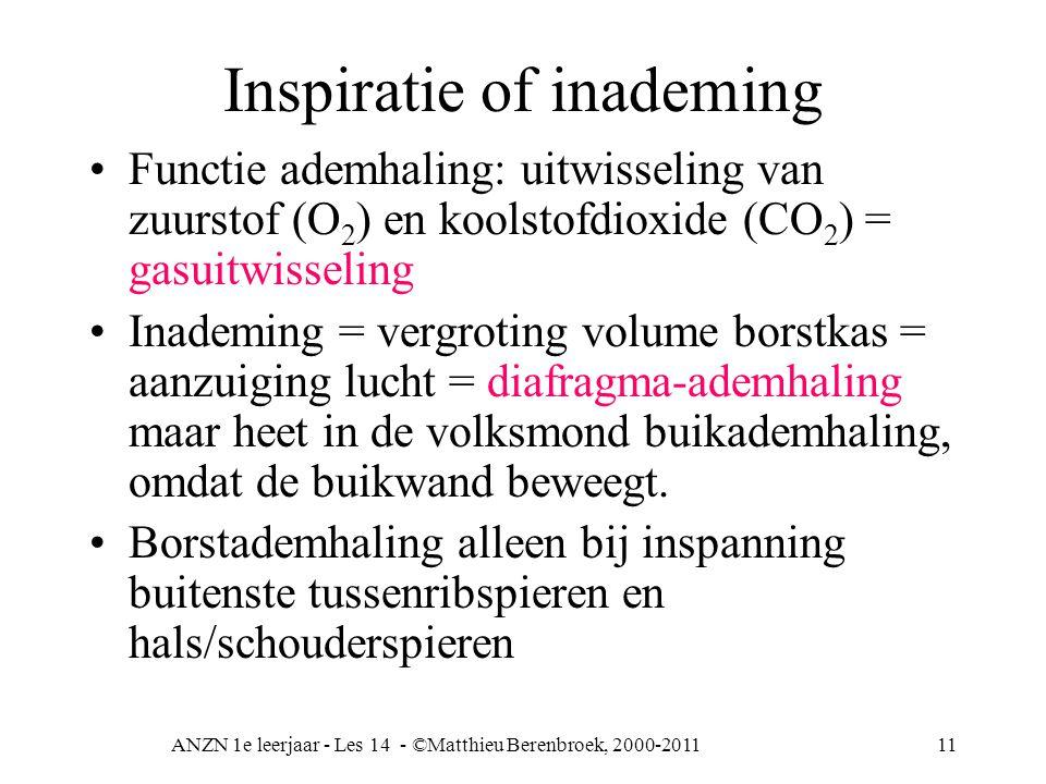 ANZN 1e leerjaar - Les 14 - ©Matthieu Berenbroek, 2000-201111 Inspiratie of inademing Functie ademhaling: uitwisseling van zuurstof (O 2 ) en koolstof