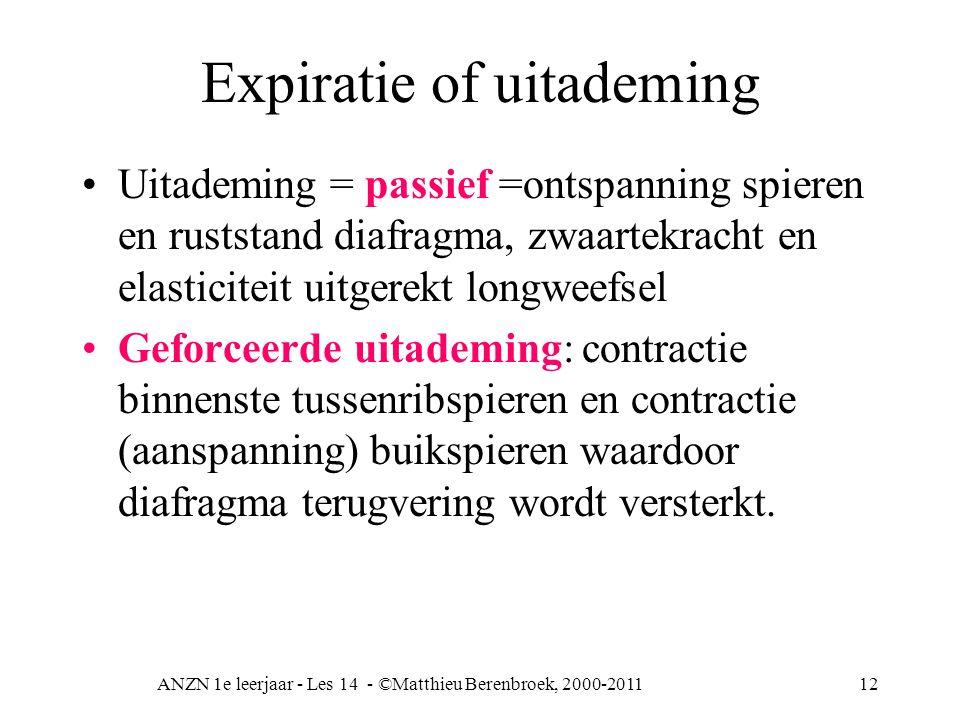 ANZN 1e leerjaar - Les 14 - ©Matthieu Berenbroek, 2000-201112 Expiratie of uitademing Uitademing = passief =ontspanning spieren en ruststand diafragma
