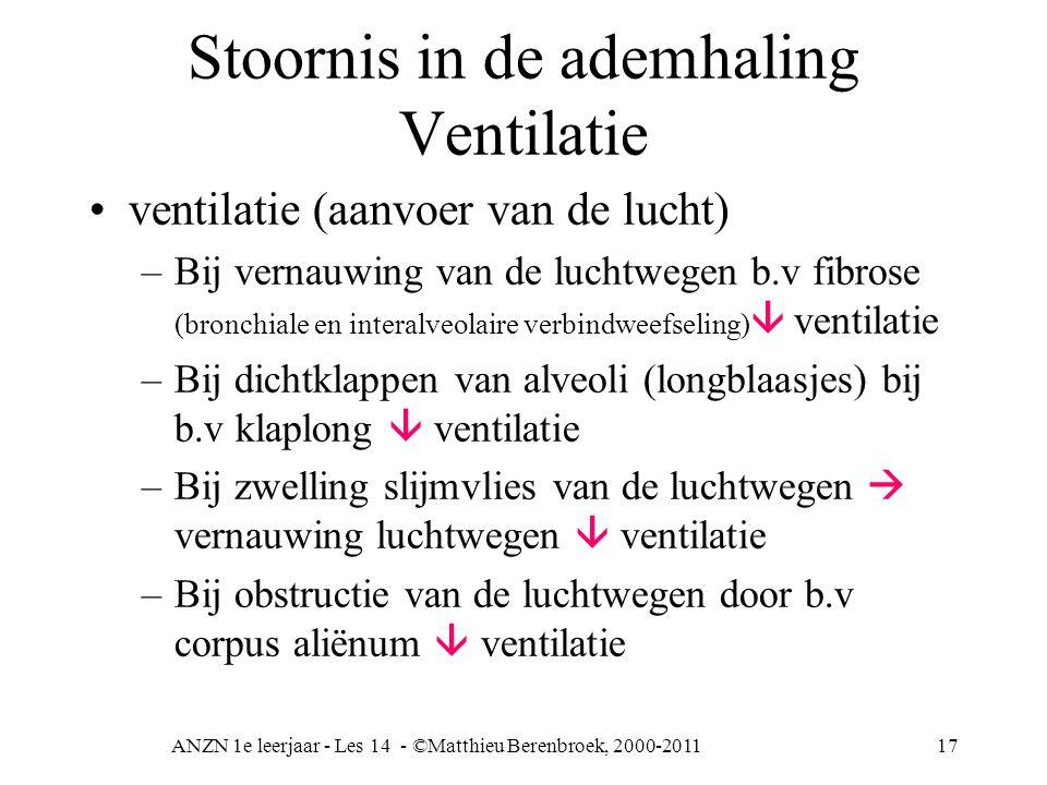 ANZN 1e leerjaar - Les 14 - ©Matthieu Berenbroek, 2000-201117 Stoornis in de ademhaling Ventilatie ventilatie (aanvoer van de lucht) –Bij vernauwing v