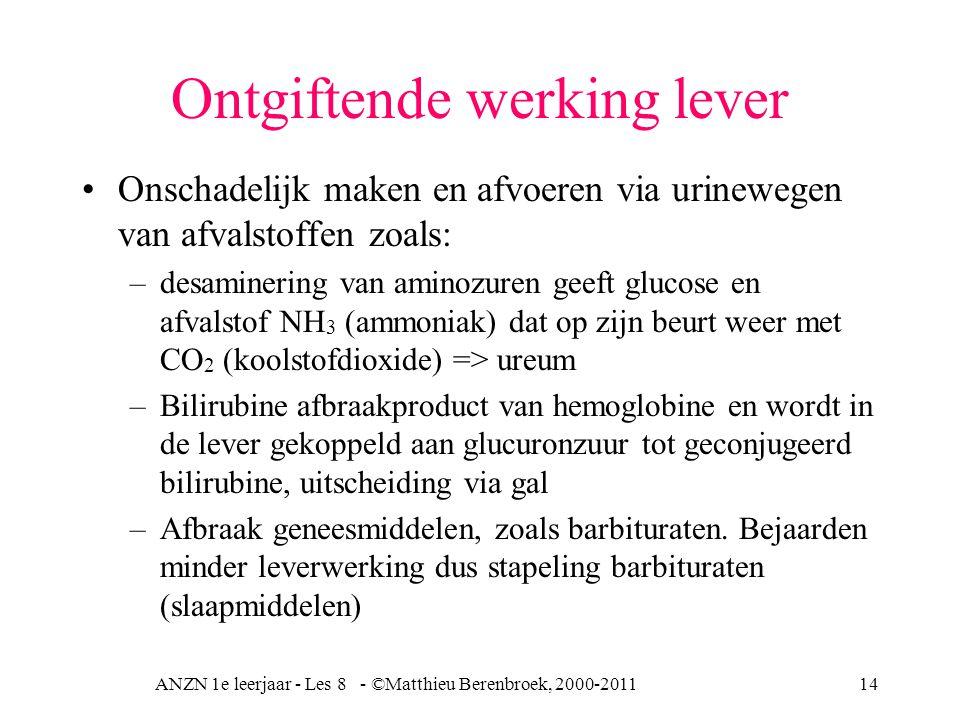 ANZN 1e leerjaar - Les 8 - ©Matthieu Berenbroek, 2000-201114 Ontgiftende werking lever Onschadelijk maken en afvoeren via urinewegen van afvalstoffen zoals: –desaminering van aminozuren geeft glucose en afvalstof NH 3 (ammoniak) dat op zijn beurt weer met CO 2 (koolstofdioxide) => ureum –Bilirubine afbraakproduct van hemoglobine en wordt in de lever gekoppeld aan glucuronzuur tot geconjugeerd bilirubine, uitscheiding via gal –Afbraak geneesmiddelen, zoals barbituraten.