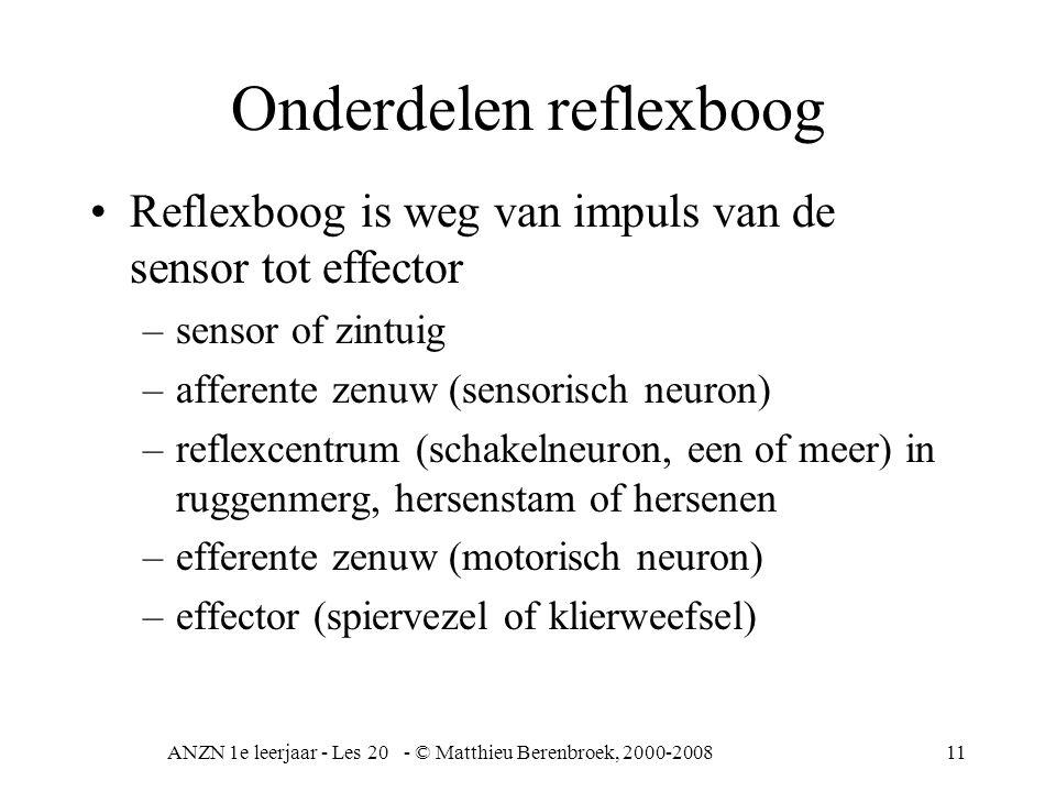 ANZN 1e leerjaar - Les 20 - © Matthieu Berenbroek, 2000-200811 Onderdelen reflexboog Reflexboog is weg van impuls van de sensor tot effector –sensor of zintuig –afferente zenuw (sensorisch neuron) –reflexcentrum (schakelneuron, een of meer) in ruggenmerg, hersenstam of hersenen –efferente zenuw (motorisch neuron) –effector (spiervezel of klierweefsel)