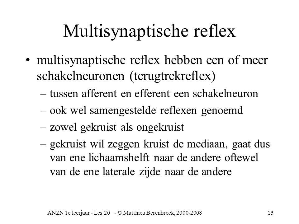 ANZN 1e leerjaar - Les 20 - © Matthieu Berenbroek, 2000-200815 Multisynaptische reflex multisynaptische reflex hebben een of meer schakelneuronen (terugtrekreflex) –tussen afferent en efferent een schakelneuron –ook wel samengestelde reflexen genoemd –zowel gekruist als ongekruist –gekruist wil zeggen kruist de mediaan, gaat dus van ene lichaamshelft naar de andere oftewel van de ene laterale zijde naar de andere